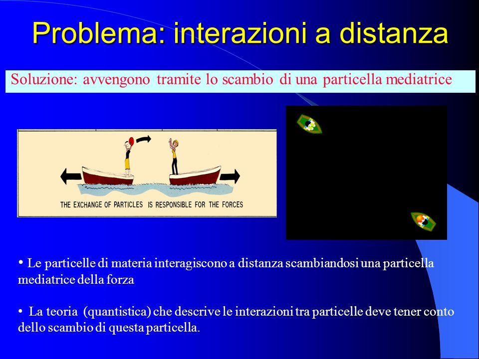 Problema: interazioni a distanza Soluzione: avvengono tramite lo scambio di una particella mediatrice Le particelle di materia interagiscono a distanz