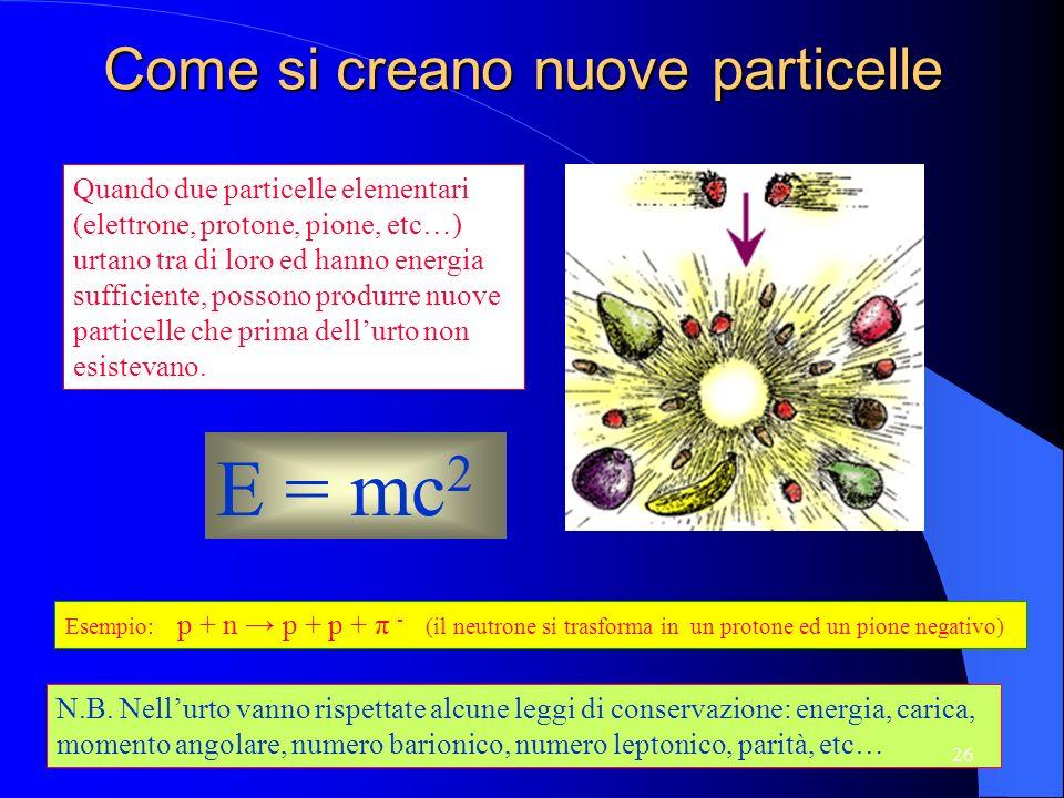 Come si creano nuove particelle Quando due particelle elementari (elettrone, protone, pione, etc…) urtano tra di loro ed hanno energia sufficiente, po