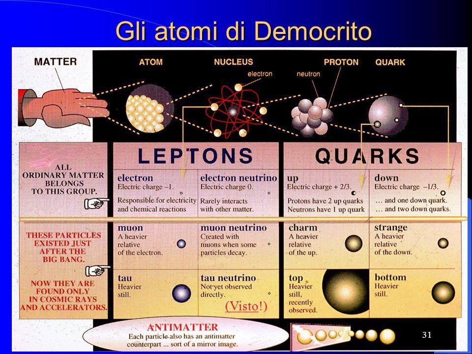 Gli atomi di Democrito (Visto!) 31