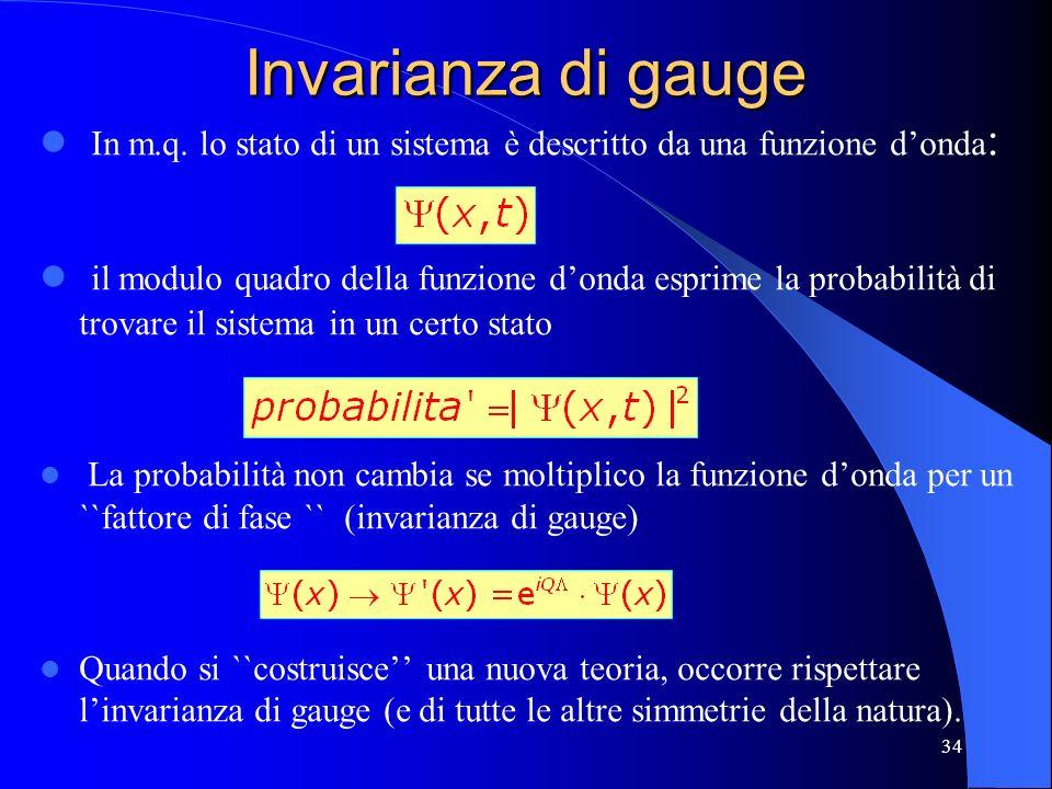 Invarianza di gauge In m.q. lo stato di un sistema è descritto da una funzione donda : il modulo quadro della funzione donda esprime la probabilità di