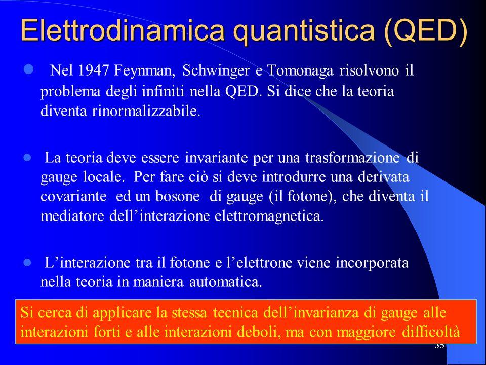 Elettrodinamica quantistica (QED) Nel 1947 Feynman, Schwinger e Tomonaga risolvono il problema degli infiniti nella QED. Si dice che la teoria diventa