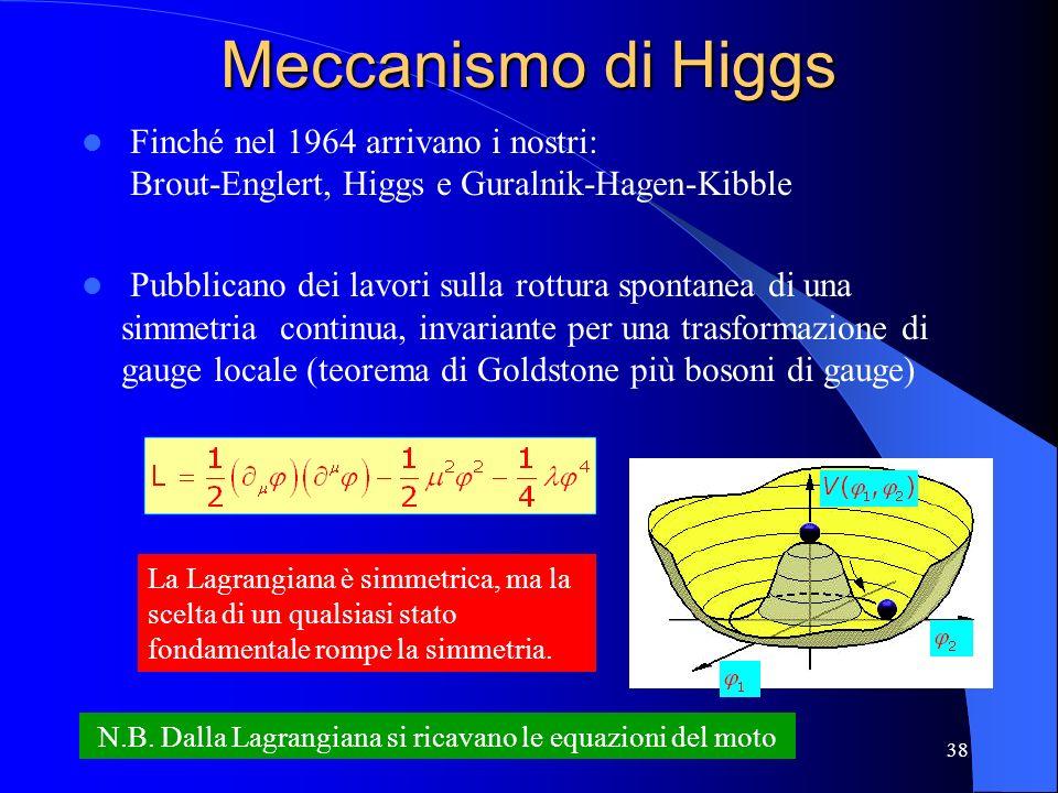 Meccanismo di Higgs Finché nel 1964 arrivano i nostri: Brout-Englert, Higgs e Guralnik-Hagen-Kibble Pubblicano dei lavori sulla rottura spontanea di u