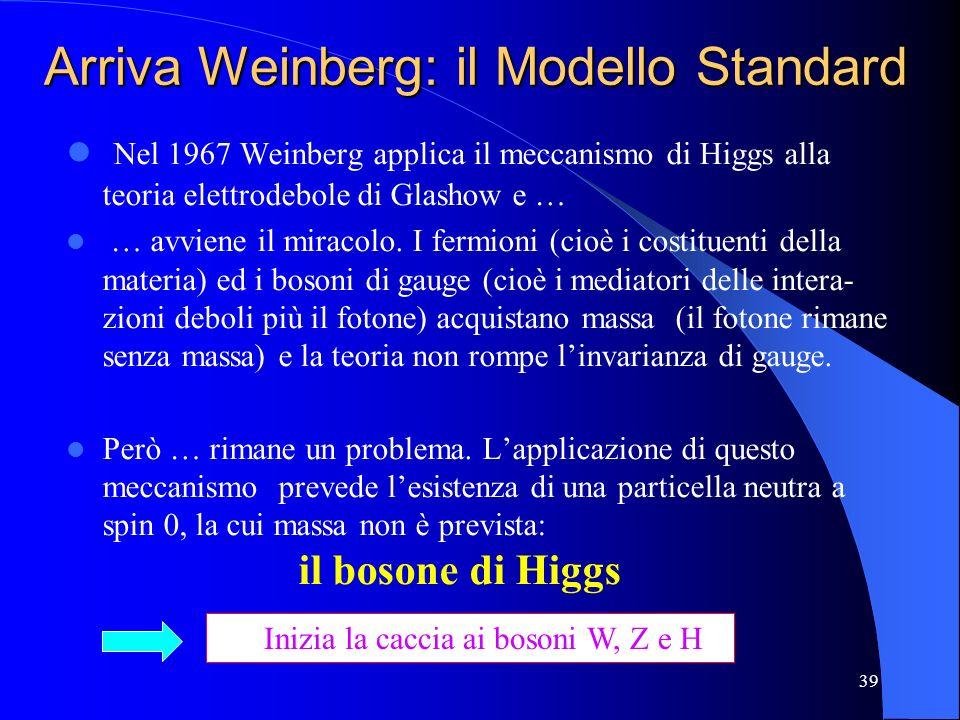Arriva Weinberg: il Modello Standard Nel 1967 Weinberg applica il meccanismo di Higgs alla teoria elettrodebole di Glashow e … … avviene il miracolo.