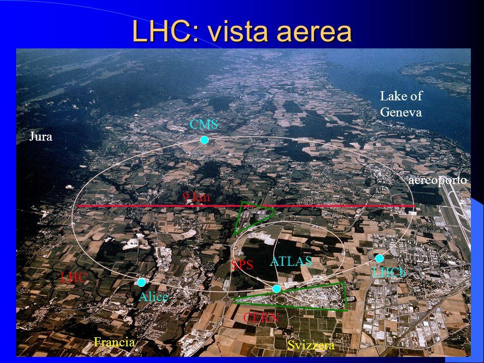 LHC: vista aerea 9 km LHC SPS Lake of Geneva Jura Francia Svizzera CERN aereoporto Alice ATLAS CMS LHCb