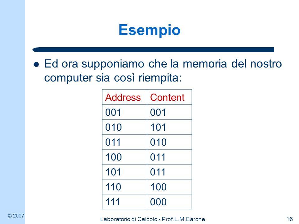 © 2007 Laboratorio di Calcolo - Prof.L.M.Barone17 Esempio Ed ora supponiamo che la memoria del nostro computer sia così riempita: AddressContent 001 010101 011010 100011 101011 110100 111000 001 viene interpretato come una istruzione e quindi come ldA,X.