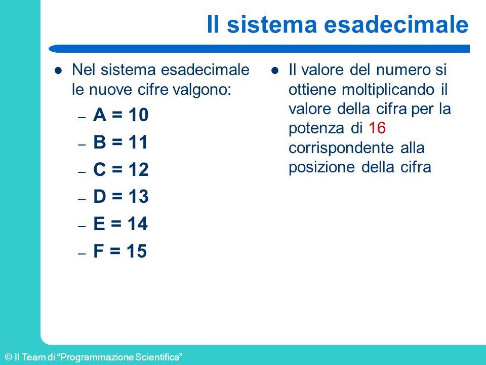 © Il Team di Programmazione Scientifica Il sistema esadecimale Nel sistema esadecimale le nuove cifre valgono: – A = 10 – B = 11 – C = 12 – D = 13 – E
