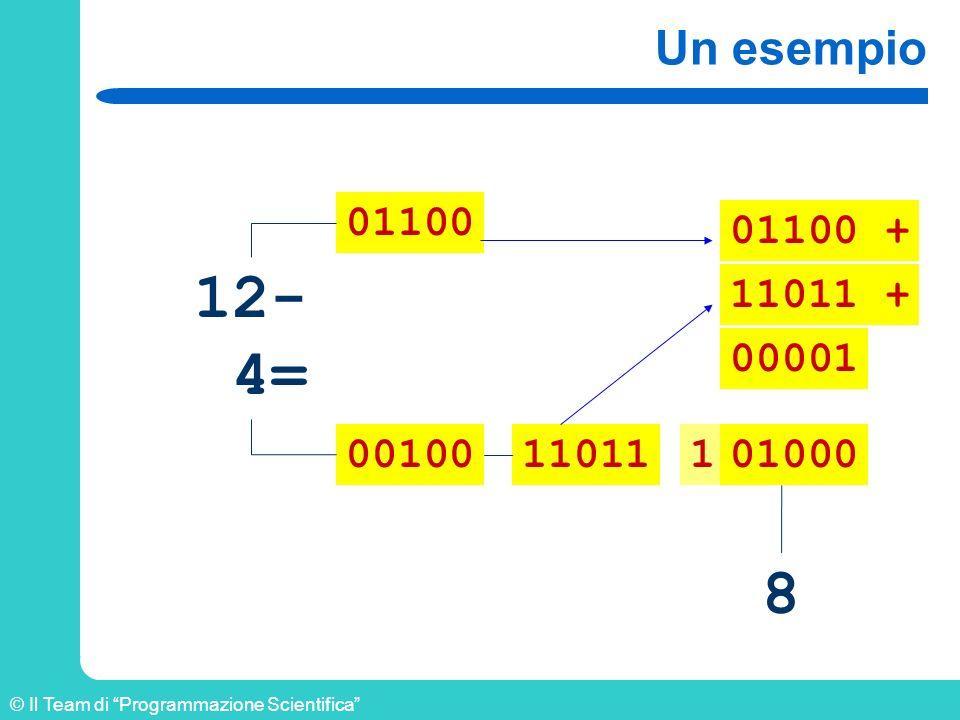 © Il Team di Programmazione Scientifica Un esempio 1 12- 4= 01100 0010011011 01100 + 11011 + 00001 01000 8