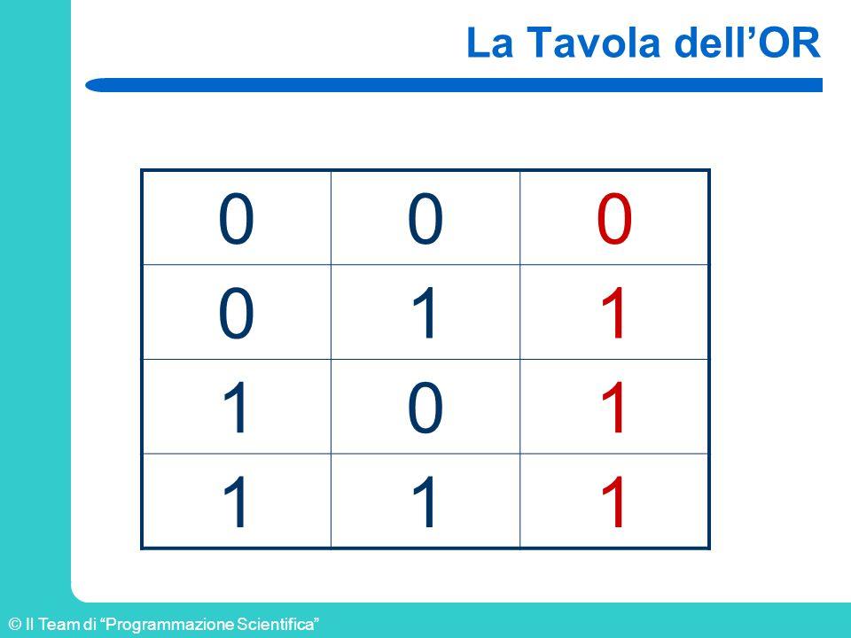 © Il Team di Programmazione Scientifica La Tavola dellOR 000 011 101 111