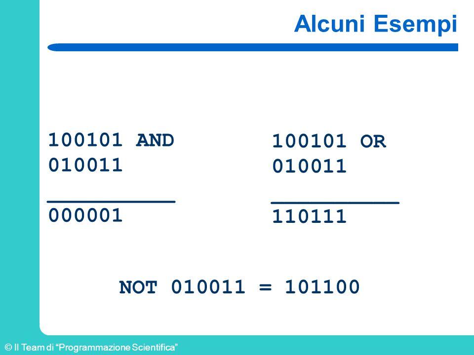 © Il Team di Programmazione Scientifica Alcuni Esempi 100101 AND 010011 __________ 000001 100101 OR 010011 __________ 110111 NOT 010011 = 101100