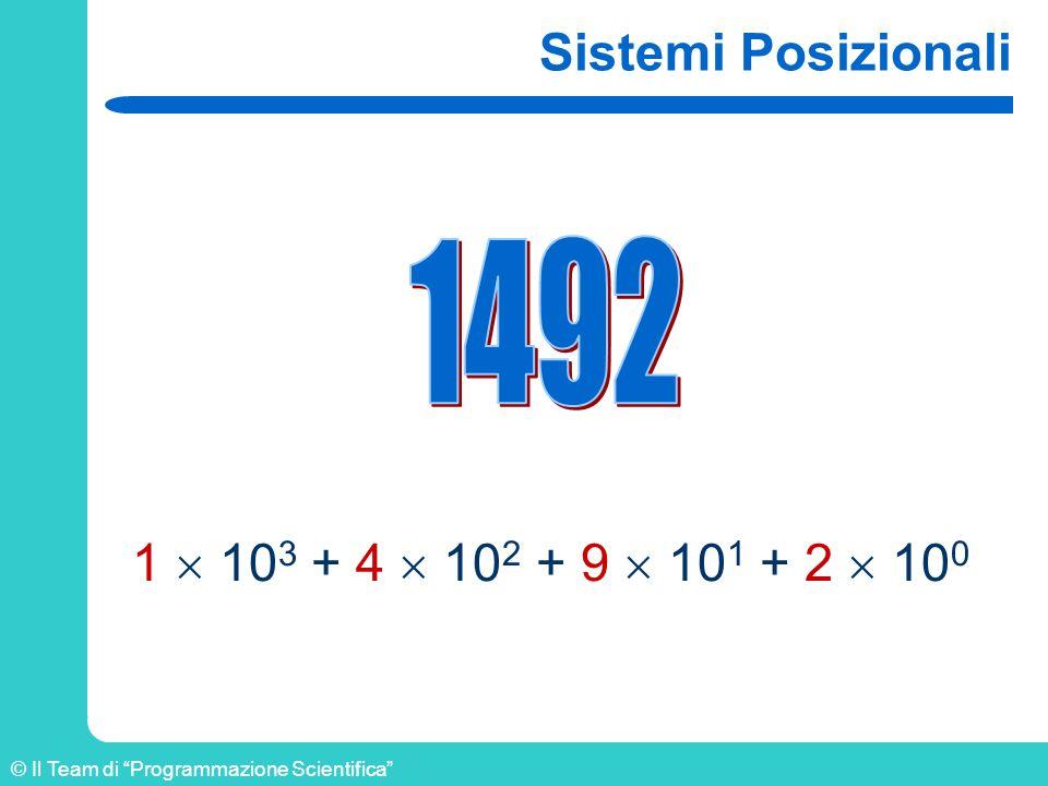 © Il Team di Programmazione Scientifica Caratteri I caratteri alfabetici e quelli speciali (CR, LF, BEL, etc.) si rappresentano associando ad ognuno di essi un numero binario di 8 bit (codice ASCII) o 32 bit (Unicode) Alcuni esempi: A 65 a 97 C 67 c 99 Z 90 z 122