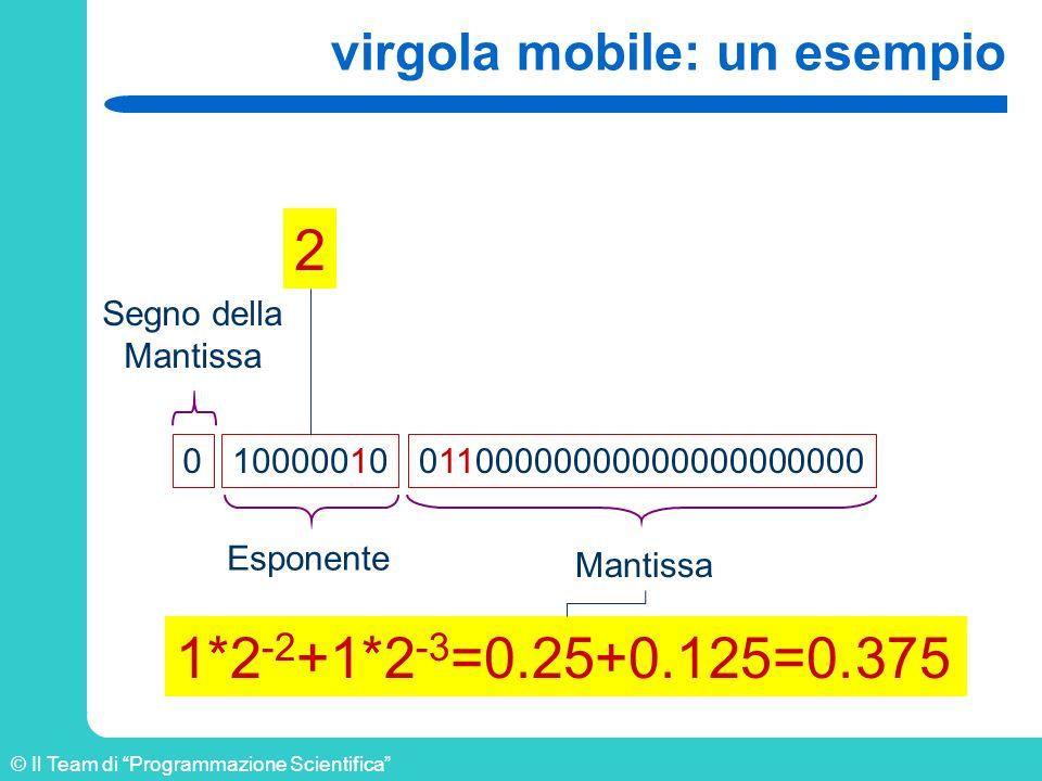 © Il Team di Programmazione Scientifica virgola mobile: un esempio 10000010011000000000000000000000 Segno della Mantissa Esponente Mantissa 2 1*2 -2 +