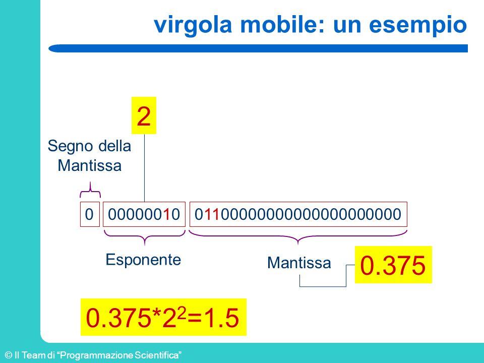 © Il Team di Programmazione Scientifica virgola mobile: un esempio 00000010011000000000000000000000 Segno della Mantissa Esponente Mantissa 2 0.375*2