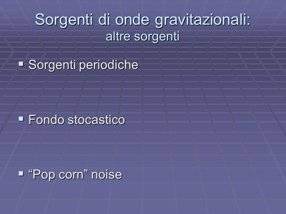 Sorgenti di onde gravitazionali: altre sorgenti Sorgenti periodiche Sorgenti periodiche Fondo stocastico Fondo stocastico Pop corn noise Pop corn nois