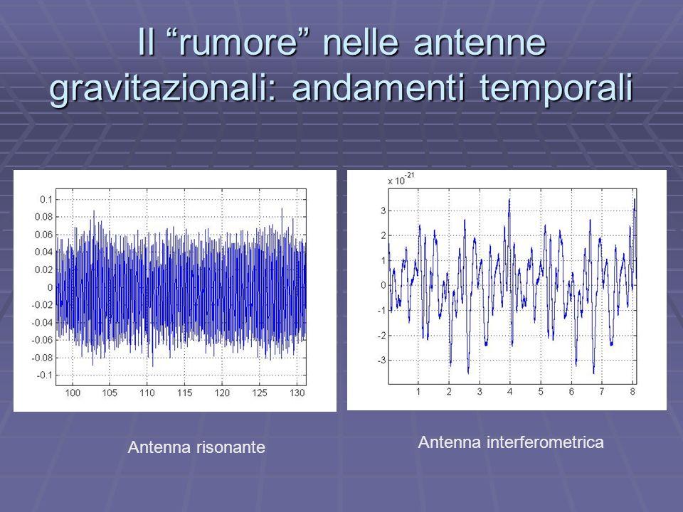 Il rumore nelle antenne gravitazionali: andamenti temporali Antenna risonante Antenna interferometrica