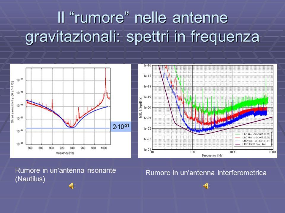 Il rumore nelle antenne gravitazionali: spettri in frequenza Rumore in unantenna risonante (Nautilus) Rumore in unantenna interferometrica