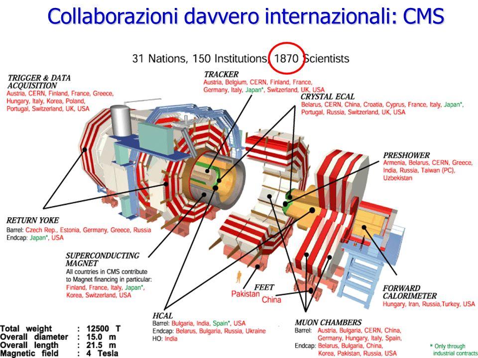 Roberto Chierici3 Collaborazioni davvero internazionali: CMS