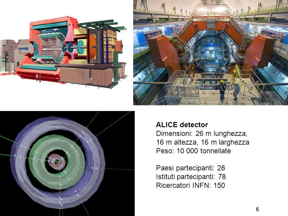 Roberto Chierici7 CMS detector Dimensioni: 21 m lunghezza, 15m larghezza e 15 m altezza Peso: 12 500 tonnellate Paesi partecipanti: 37 Istituti partecipanti: 161 Ricercatori INFN: 210