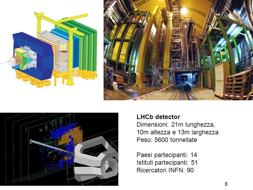 Roberto Chierici8 LHCb detector Dimensioni: 21m lunghezza, 10m altezza e 13m larghezza Peso: 5600 tonnellate Paesi partecipanti: 14 Istituti partecipanti: 51 Ricercatori INFN: 90