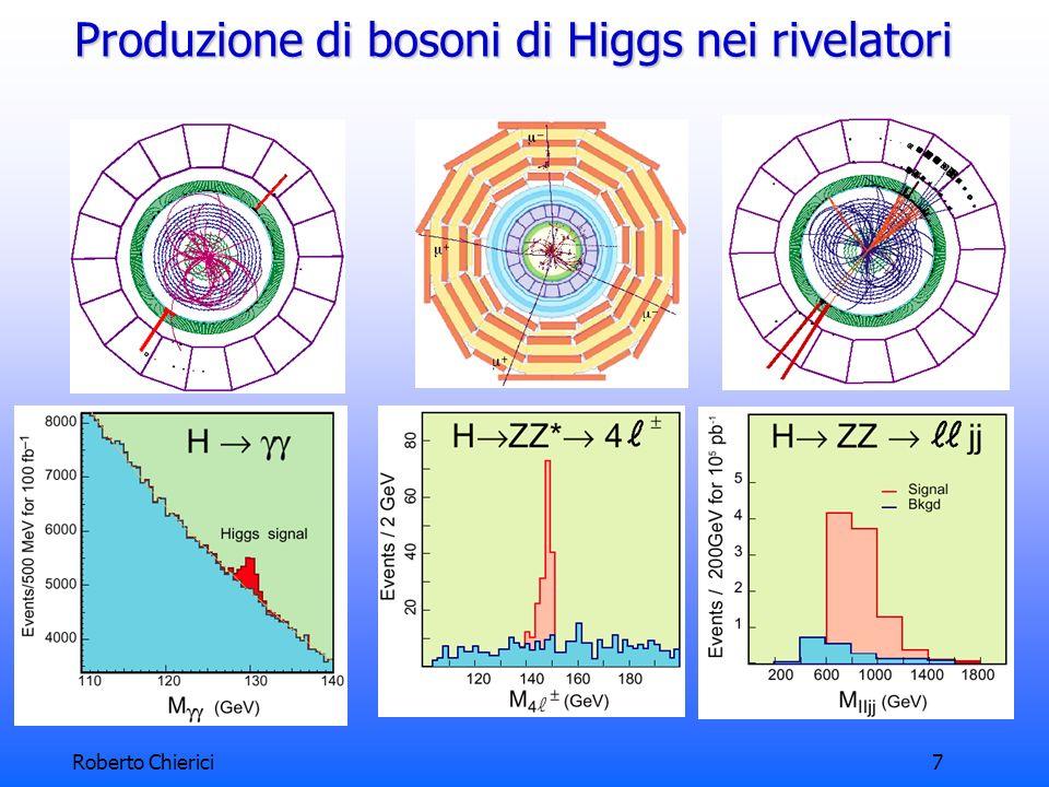 Roberto Chierici7 Produzione di bosoni di Higgs nei rivelatori