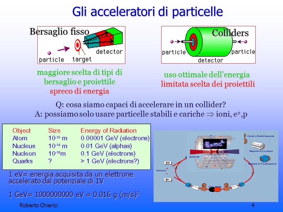 Roberto Chierici4 Gli acceleratori di particelle Q: cosa siamo capaci di accelerare in un collider.