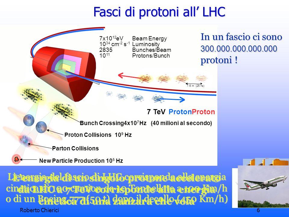 Roberto Chierici6 Bunch Crossing 4x10 7 Hz (40 milioni al secondo) 7x10 12 eV Beam Energy 10 34 cm -2 s -1 Luminosity 2835Bunches/Beam 10 11 Protons/Bunch 7 TeV Proton Proton Collisions 10 9 Hz Parton Collisions New Particle Production 10 5 Hz 7.5 m (25 ns) Fasci di protoni all LHC Lenergia di un singolo protone accelerato da LHC a 7 TeV corrisponde alla energia cinetica di una zanzara che vola Lenergia del fascio di LHC corrisponde alla energia cinetica di 100 camion da 10 Tonnellate a 100 Km/h In un fascio ci sono 300.000.000.000.000 protoni .