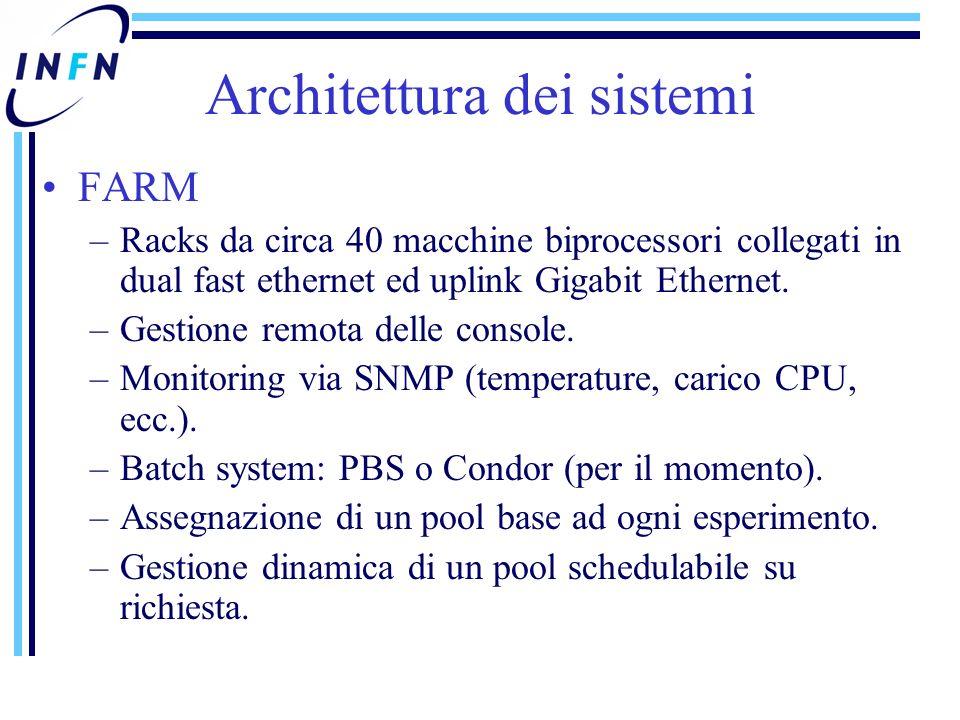 Architettura dei sistemi FARM –Racks da circa 40 macchine biprocessori collegati in dual fast ethernet ed uplink Gigabit Ethernet.