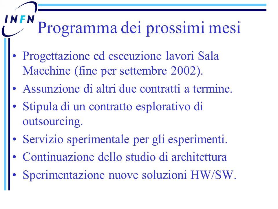 Programma dei prossimi mesi Progettazione ed esecuzione lavori Sala Macchine (fine per settembre 2002).