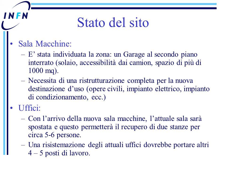 Stato del sito Sala Macchine: –E stata individuata la zona: un Garage al secondo piano interrato (solaio, accessibilità dai camion, spazio di più di 1000 mq).