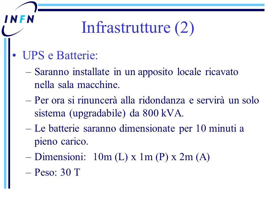 Infrastrutture (2) UPS e Batterie: –Saranno installate in un apposito locale ricavato nella sala macchine.