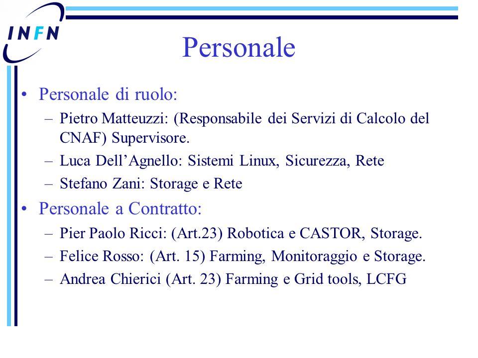 Personale Personale di ruolo: –Pietro Matteuzzi: (Responsabile dei Servizi di Calcolo del CNAF) Supervisore.