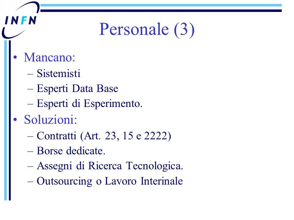 Personale (3) Mancano: –Sistemisti –Esperti Data Base –Esperti di Esperimento.