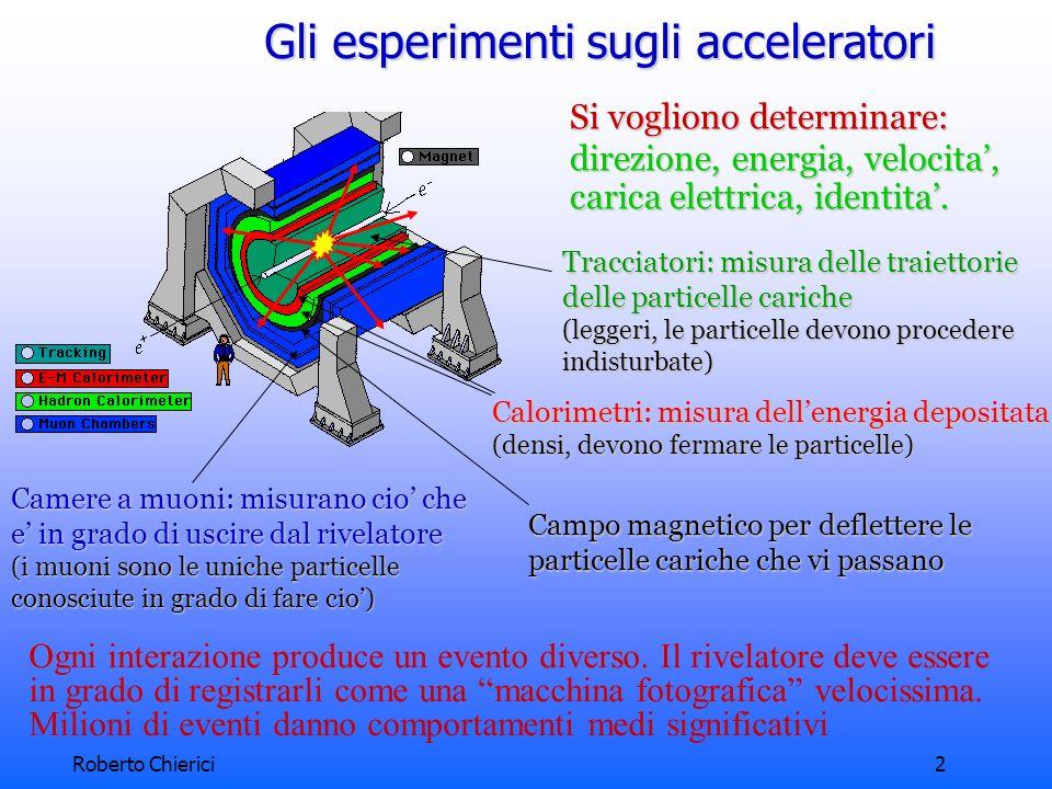 Roberto Chierici2 Si vogliono determinare: direzione, energia, velocita, carica elettrica, identita. Ogni interazione produce un evento diverso. Il ri