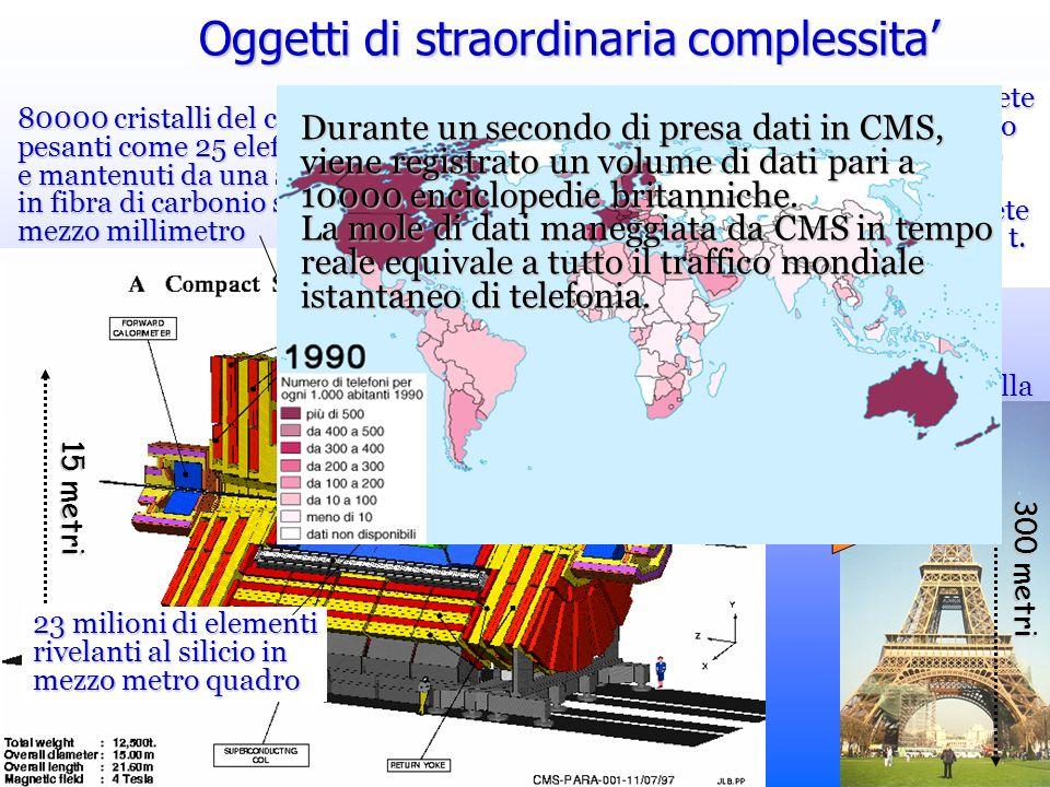 Roberto Chierici3 Oggetti di straordinaria complessita 15 metri 23 milioni di elementi rivelanti al silicio in mezzo metro quadro 80000 cristalli del