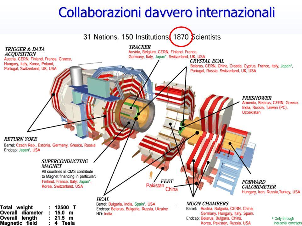 Roberto Chierici4 Collaborazioni davvero internazionali