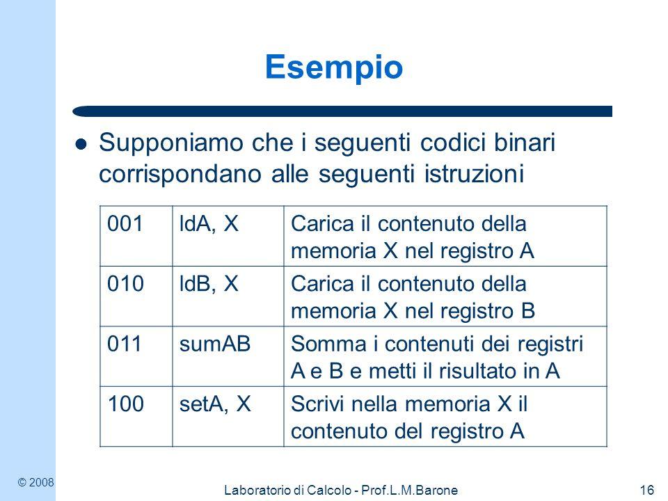 © 2008 Laboratorio di Calcolo - Prof.L.M.Barone16 Esempio Supponiamo che i seguenti codici binari corrispondano alle seguenti istruzioni 001ldA, XCari