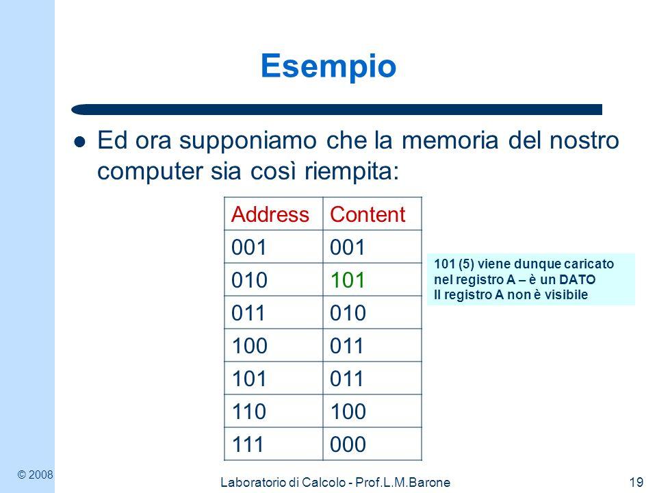 © 2008 Laboratorio di Calcolo - Prof.L.M.Barone19 Esempio Ed ora supponiamo che la memoria del nostro computer sia così riempita: AddressContent 001 0