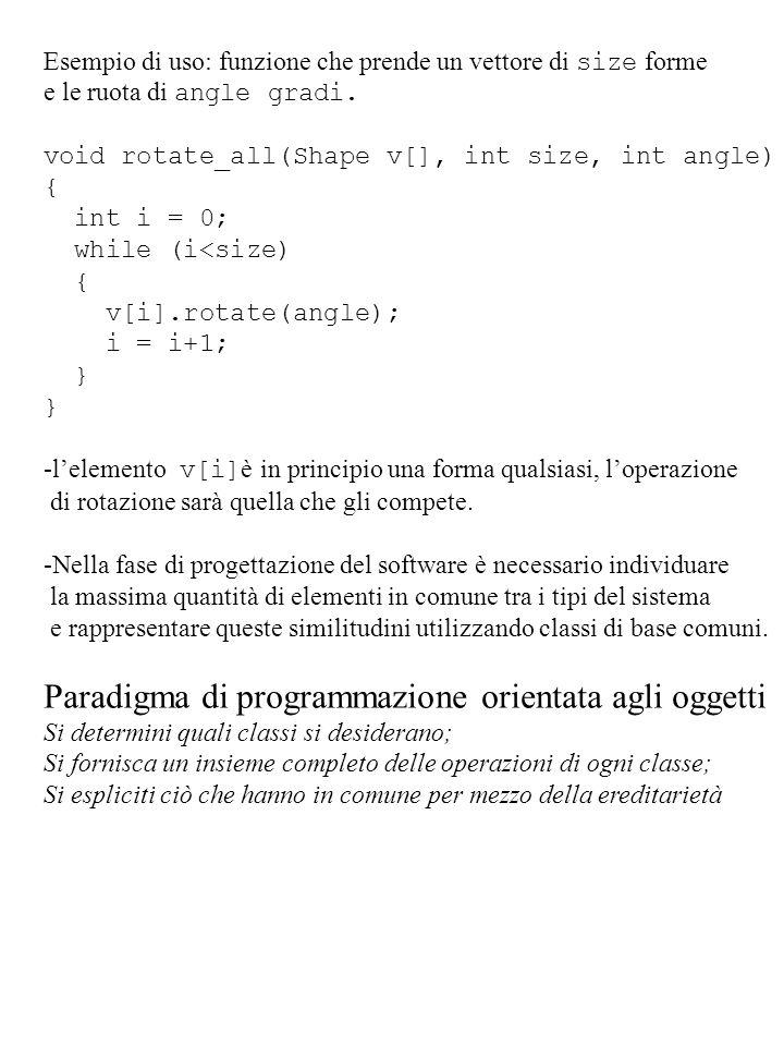 Esempio di uso: funzione che prende un vettore di size forme e le ruota di angle gradi. void rotate_all(Shape v[], int size, int angle) { int i = 0; w
