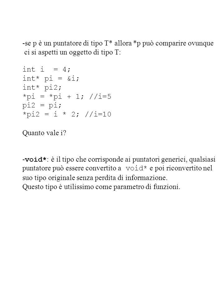 -se p è un puntatore di tipo T* allora *p può comparire ovunque ci si aspetti un oggetto di tipo T: int i = 4; int* pi = &i; int* pi2; *pi = *pi + 1;