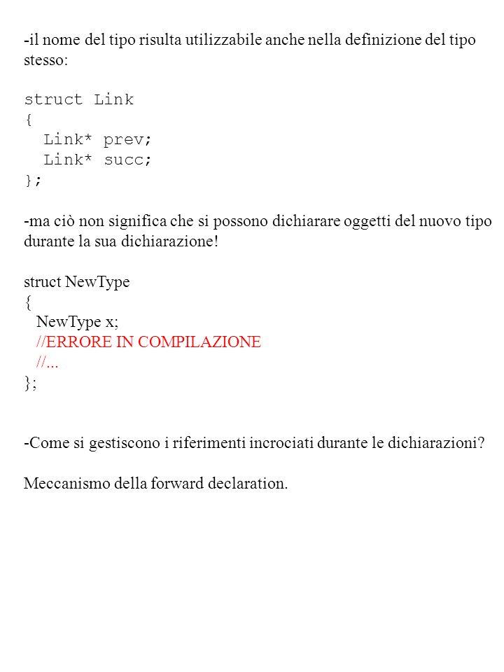 -il nome del tipo risulta utilizzabile anche nella definizione del tipo stesso: struct Link { Link* prev; Link* succ; }; -ma ciò non significa che si