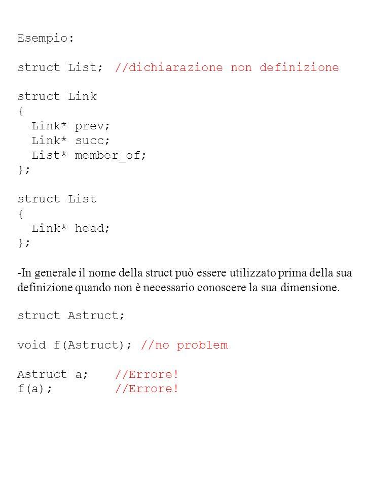 Esempio: struct List;//dichiarazione non definizione struct Link { Link* prev; Link* succ; List* member_of; }; struct List { Link* head; }; -In genera