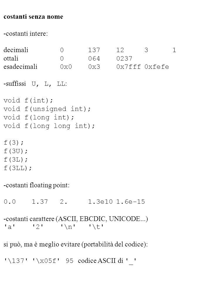 costanti senza nome -costanti intere: decimali 0 1371231 ottali 00640237 esadecimali 0x00x30x7fff0xfefe -suffissi U, L, LL : void f(int); void f(unsig