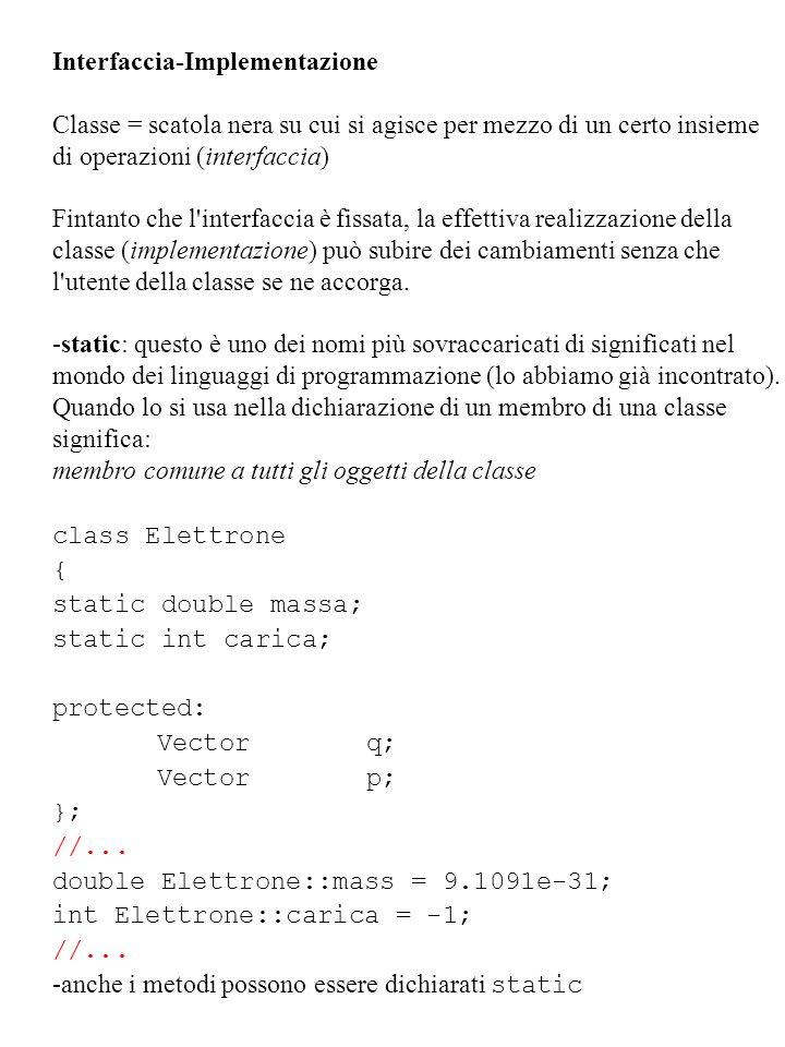 Interfaccia-Implementazione Classe = scatola nera su cui si agisce per mezzo di un certo insieme di operazioni (interfaccia) Fintanto che l'interfacci