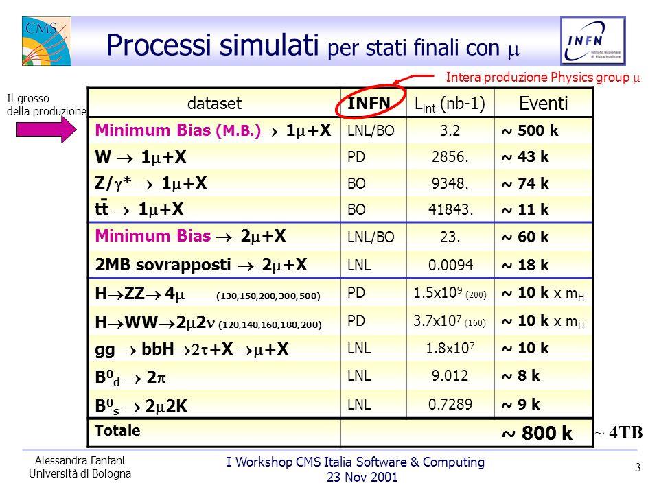I Workshop CMS Italia Software & Computing 23 Nov 2001 Alessandra Fanfani Università di Bologna 14 Lv3 Lv2Lv1 p T threshold = 20 GeV Composizione di L1 & HLT Triggers Rates p T gen c/b W/Z K/ c/b K/ W/Z c/b K/