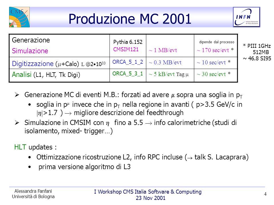 I Workshop CMS Italia Software & Computing 23 Nov 2001 Alessandra Fanfani Università di Bologna 4 Produzione MC 2001 Generazione MC di eventi M.B.: forzati ad avere sopra una soglia in p T soglia in p invece che in p T nella regione in avanti ( p>3.5 GeV/c in >1.7 ) migliore descrizione del feedthrough Simulazione in CMSIM con fino a 5.5 info calorimetriche (studi di isolamento, mixed- trigger…) HLT updates : Ottimizzazione ricostruzione L2, info RPC incluse ( talk S.
