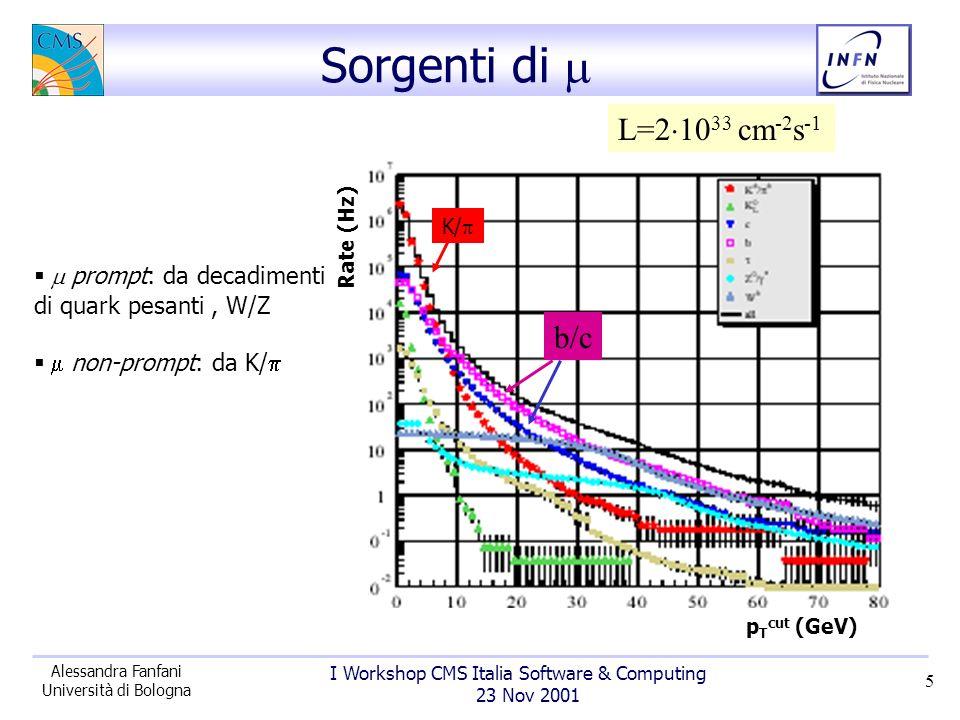 I Workshop CMS Italia Software & Computing 23 Nov 2001 Alessandra Fanfani Università di Bologna 16 Conclusioni Risultati HLT @ L= 2x10 33 cm -2 s -1 L2 Ottimizzazione nella ricostruzione di L2 Fattore di reiezione rispetto al L1 ~ 10 L3 prima versione di algoritmo di L3 notevole miglioramento della risoluzione in p T Rate di L3 per p T >20 GeV è ~ 100 Hz dominato da b/c, contibuto di W/Z ~ 15% Work in progress: Miglioramenti nella ricostruzione di L3 Studi di efficienza per canali benchmark ( H ZZ (*) 4 H WW 2 h,A X ) Studi di trigger combinati Preparazione per la prossima produzione ( gennaio) finalizzata al DAQ TDR