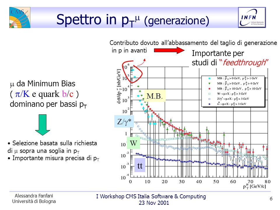 I Workshop CMS Italia Software & Computing 23 Nov 2001 Alessandra Fanfani Università di Bologna 6 Spettro in p T (generazione) Contributo dovuto allabbassamento del taglio di generazione in p in avanti da Minimum Bias ( /K e quark b/c ) dominano per bassi p T M.B.