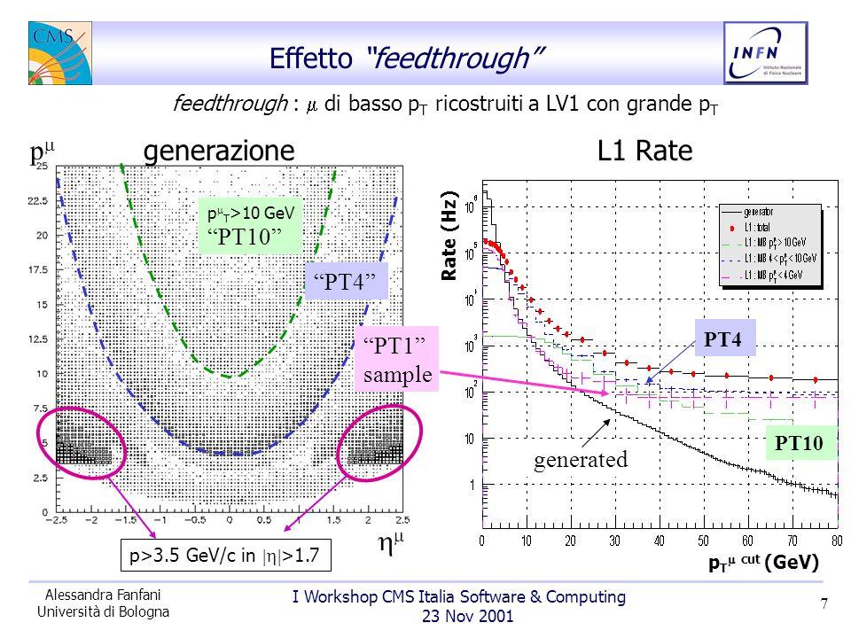 I Workshop CMS Italia Software & Computing 23 Nov 2001 Alessandra Fanfani Università di Bologna 18 L2 L3 L1 W W