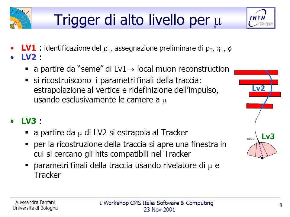 I Workshop CMS Italia Software & Computing 23 Nov 2001 Alessandra Fanfani Università di Bologna 8 Trigger di alto livello per LV1 : identificazione del, assegnazione preliminare di p T,, LV2 : a partire da seme di Lv1 local muon reconstruction si ricostruiscono i parametri finali della traccia: estrapolazione al vertice e ridefinizione dellimpulso, usando esclusivamente le camere a LV3 : a partire da di LV2 si estrapola al Tracker per la ricostruzione della traccia si apre una finestra in cui si cercano gli hits compatibili nel Tracker parametri finali della traccia usando rivelatore di e Tracker seed Lv2 Lv3