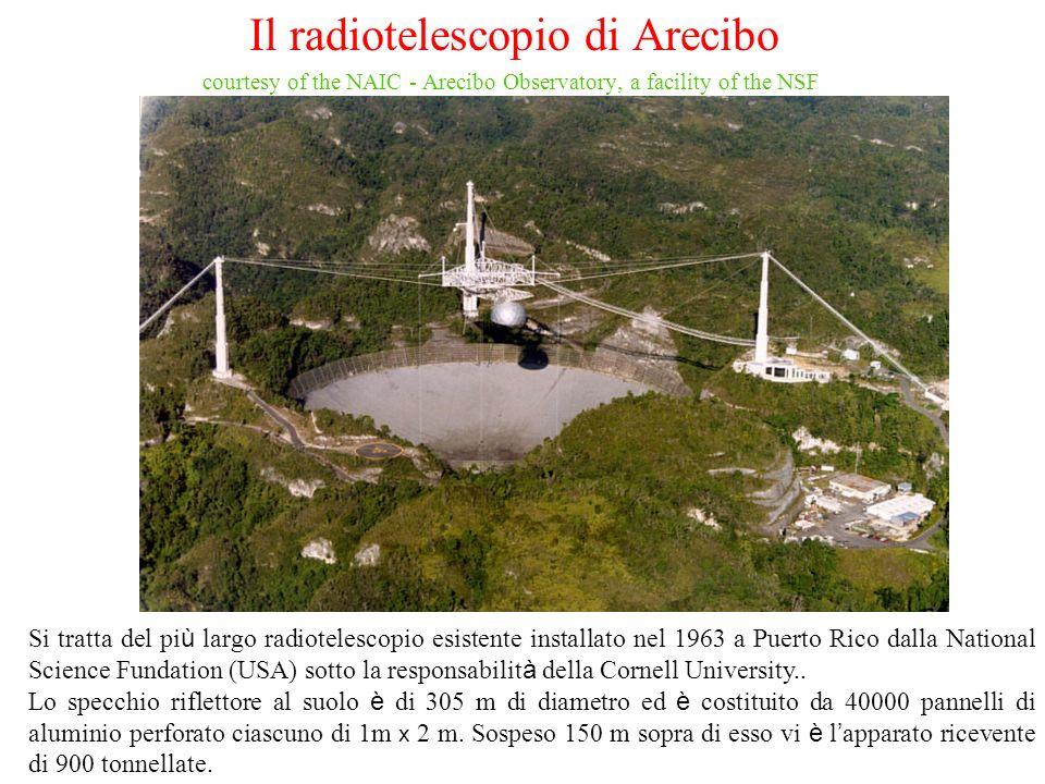 Il radiotelescopio di Arecibo courtesy of the NAIC - Arecibo Observatory, a facility of the NSF Si tratta del pi ù largo radiotelescopio esistente ins
