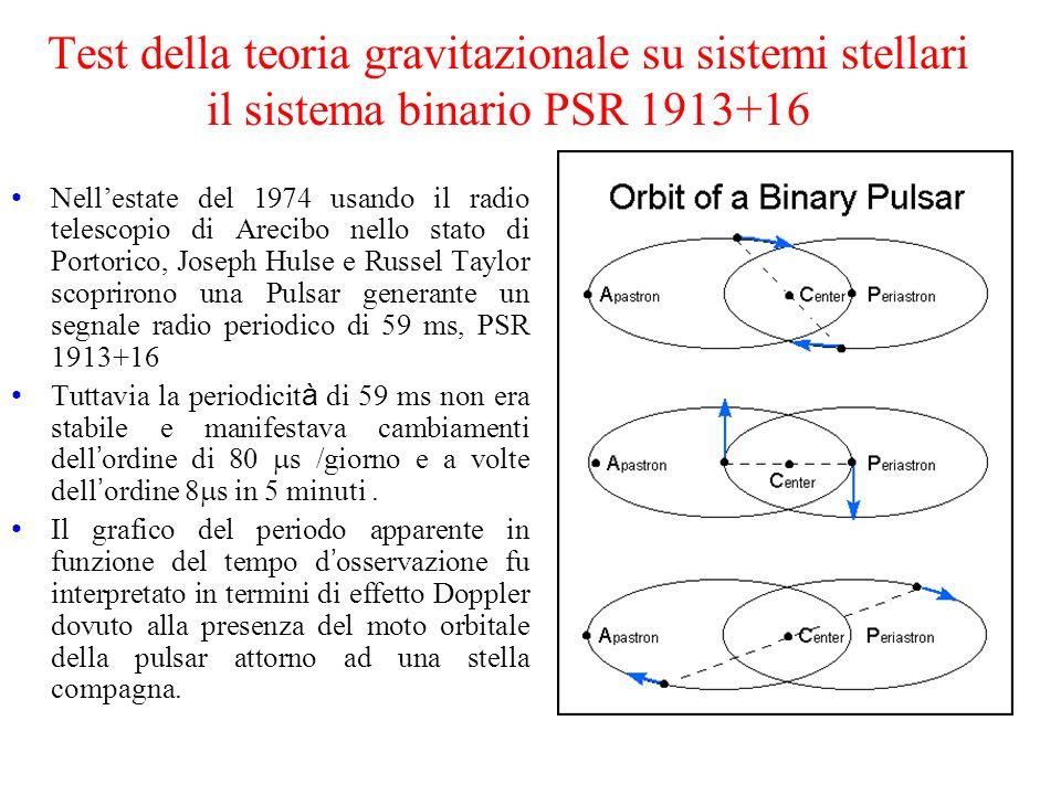 Test della teoria gravitazionale su sistemi stellari il sistema binario PSR 1913+16 Nellestate del 1974 usando il radio telescopio di Arecibo nello st